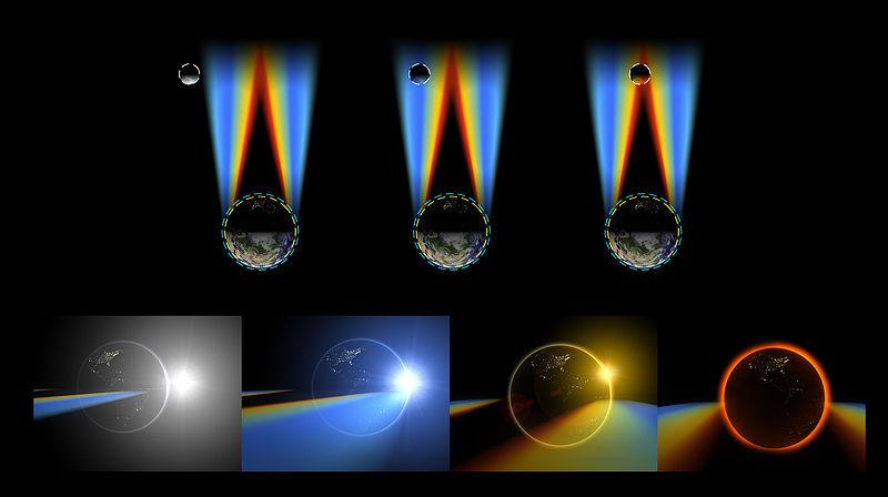 Lunar Eclipse Superstitions